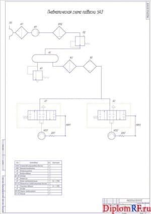 Чертёж пневматической схемы подвески УАЗ (формат А1)