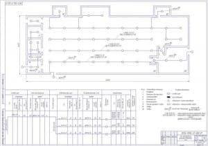 Чертёж плана электроремонтного цеха и схемы электрической расположения осветительных сетей (формат А1)