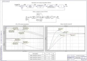 Лист программно-математического обеспечения (1 лист)