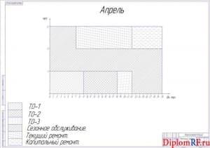 Схема месячный график ТО (формат А1)