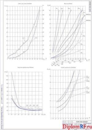 Чертеж переднего дискового тормоза (формат А2)