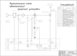 8.Автоматизация. Функциональная схема автоматизации приточной установки