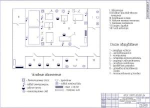 8.Схема компоновки оборудования и планировка основных производственных помещений А1