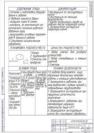 8.Карта организации труда на рабочем месте оператора пароводяного котла А2