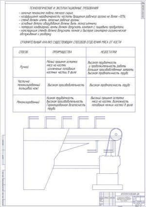 8.Технологические требования к разрабатываемому оборудованию. Обоснование конструкторской части проекта А1