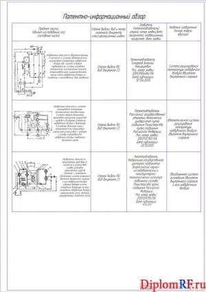 Чертеж обзора патентного (формат А1)