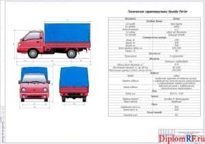Чертёж технических характеристик Hyundai Porter (формат А1)