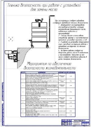Мероприятия по улучшению БЖД на предприятии (ф.А1)