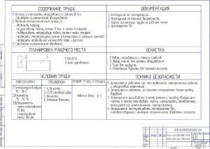 9.Карта организации труда оператора пастеризатора А1