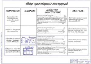 9.Обзор существующих конструкций А1