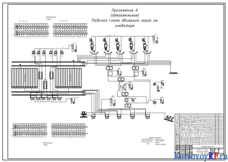 схема движения зерна элеватор