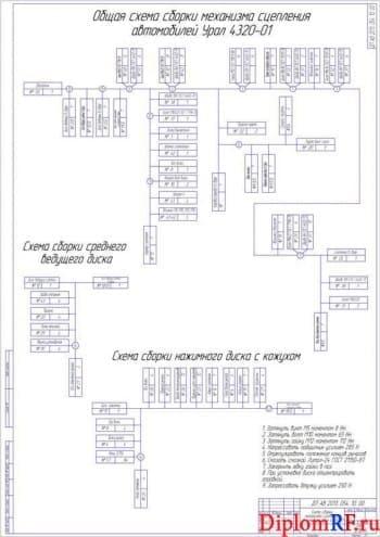 Чертёж схемы сборки механизма сцепления автомобиля Урал 4320-01 (формат А1)