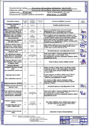 Технологическая карта организации технического обслуживания тормозного пневмопривода автомобиля КАМАЗ-5320 (ф.А1)