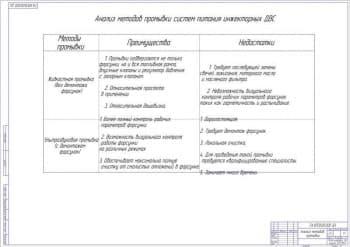 Анализ методов промывки (А1)