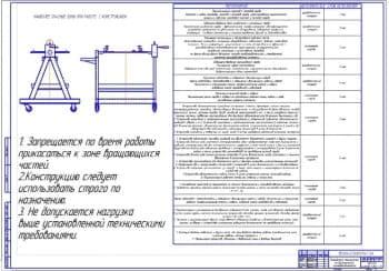Мероприятия по улучшению БЖД (ф.А1)
