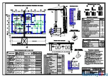 Технологическая карта на устройство стен кладки
