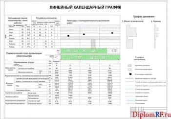 Схема линейный календарный график (формат А )