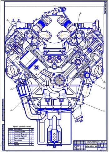 Разработка газового двигателя для работы на биогазе мощностью 1000кВт