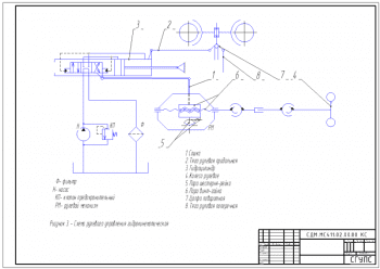 Проектирование рулевого управления тягача на основе прототипа автомобиля МАЗ-5429