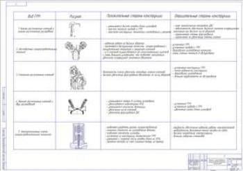Анализ существующих конструкций (ф.А1)