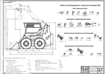 Модернизация трансмиссии ковшового погрузчика Амкодор-208А
