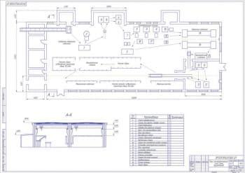 Проект реконструкции электроремонтного цеха