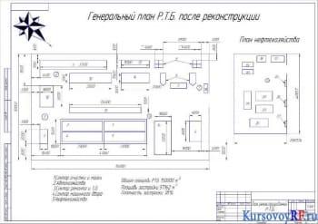 Курсовое проектирование и расчет состава и планирование работы МТП, анализ использования МТП