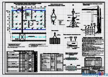 Технологическая карта на возведение колонн, перегородок типового этажа