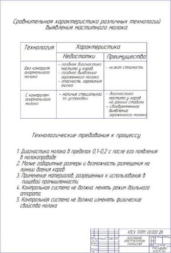 Обоснование конструкторской разработки А2
