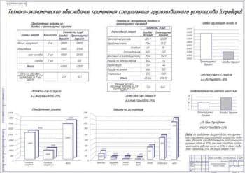 Чертёж экономико-технического обоснования применения грузозахватного устройства (спредера) (формат А1)