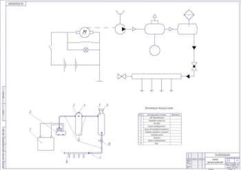Чертеж Схема принципиальная (А1)