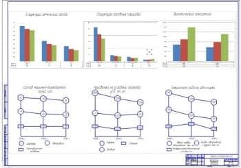 Производственная характеристика предприятия (ф.А1)