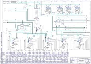 Функциональная схема автоматизации (1 лист)