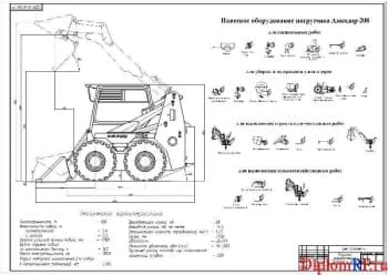 Модернизация трансмиссии погрузчика Амкодор-208