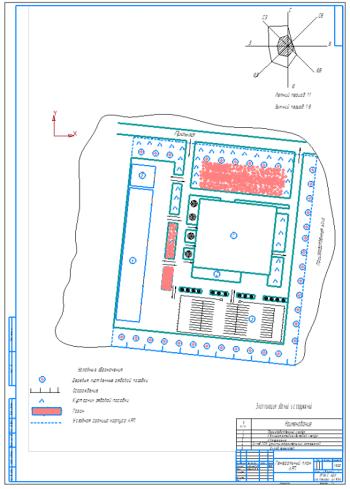 Проект и расчет ремонтного АТП с разработкой разборочно-моечного участка