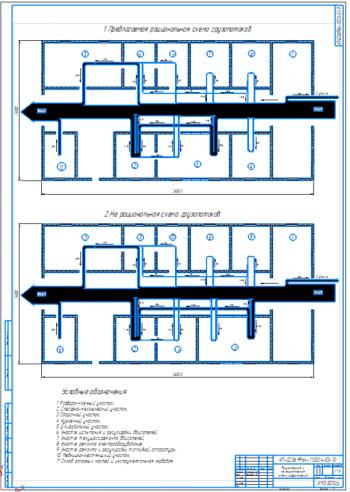 Модернизация ремонтно-обслуживающей базы (РОБ) по техническому сервису машинно-тракторного парка