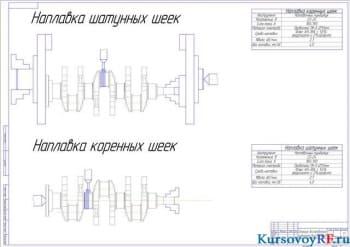 Реконструкция коленчатого вала ЗИЛ-130