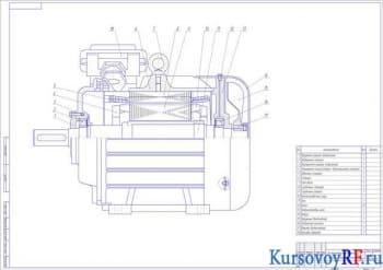 Проектный расчёт асинхронного электродвигателя по заданным параметрам на основе базовых двигателей серии 4А
