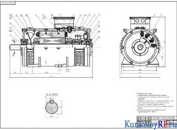 Расчёт машины постоянного тока типа 2П полезной мощности 10кВт по заданным номинальным данным с проверкой на ЭВМ