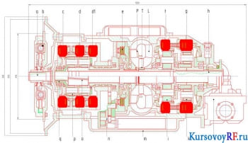 Расчет гидропередачи автоматической коробки передач VOITH 864.3 автобуса