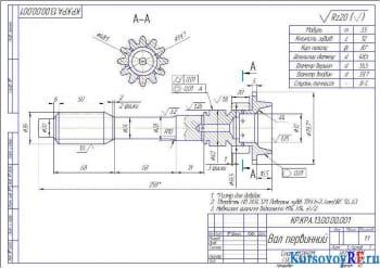 Конструирование и расчет коробки передач автомобиля модификации ГАЗ - 24