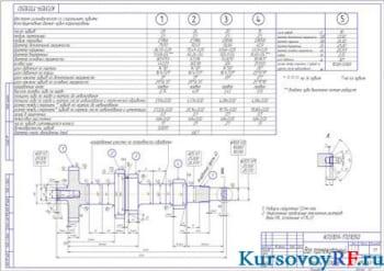 Проектирование коробки переключения передач классической компоновки