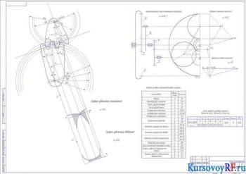 Исследование и разработка механизмов колесного трактора