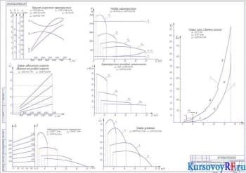 Расчёт динамический автомобиля ВАЗ-1111 с построением графиков