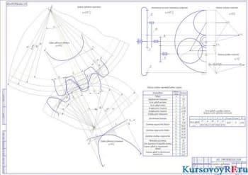 Проектировочное исследование механизмов колесного трактора