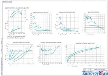Исследование и проектирование тормозного управления автомобиля-самосвала