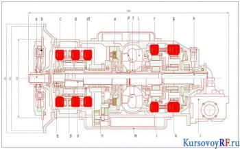 Гидротрансформатор: курсовое проектирование и расчет
