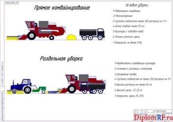 Модернизация зерноуборочного комбайна Енисей-1200