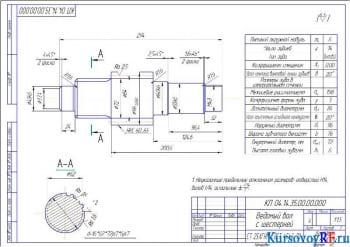 Проектирование и расчет главной передачи среднего моста автомобиля