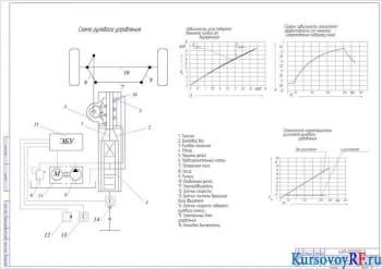 Расчет зубчатой передачи, цилиндрических соединений, калибров и подшипников качения: рулевое